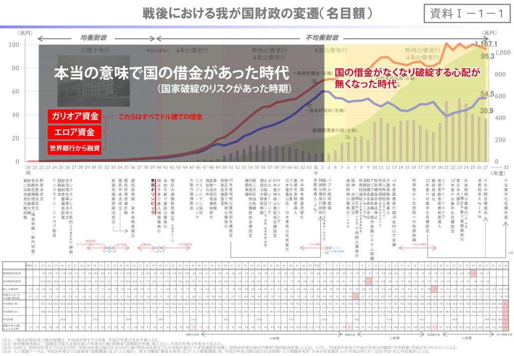 財務省PDF_mod